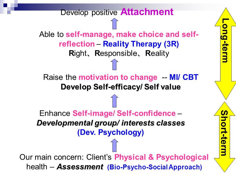 Develop positive Attachment