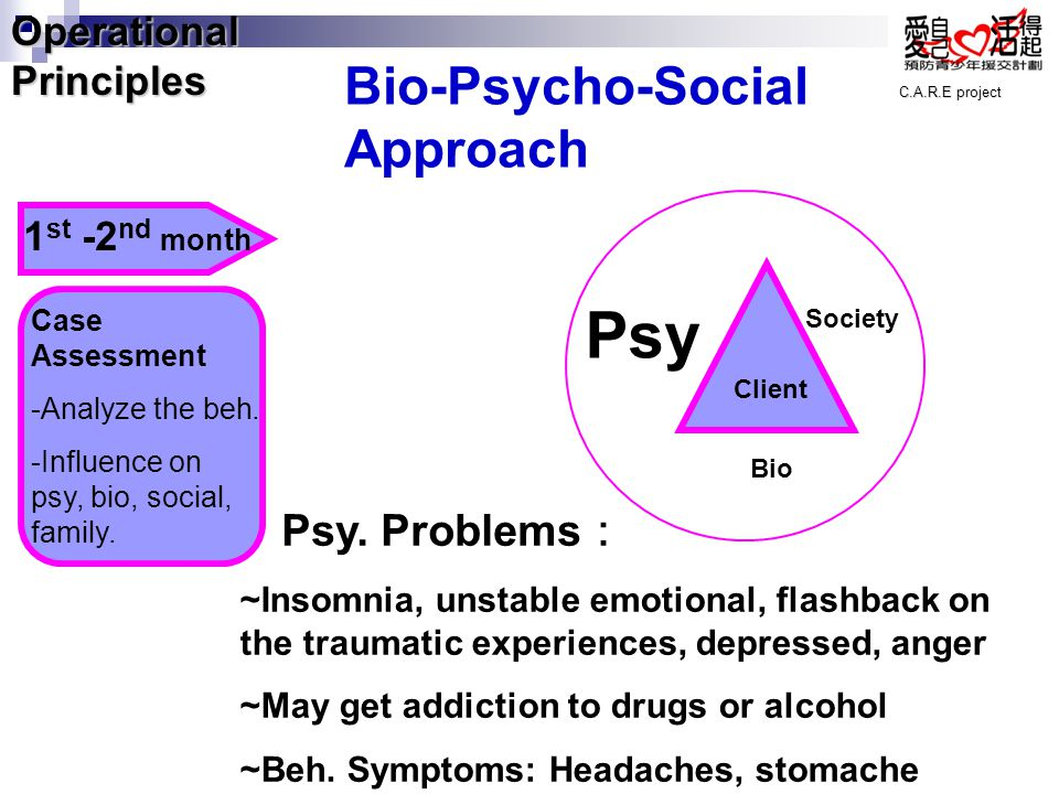 Psy Bio-Psycho-Social Approach Psy. Problems: Operational Principles