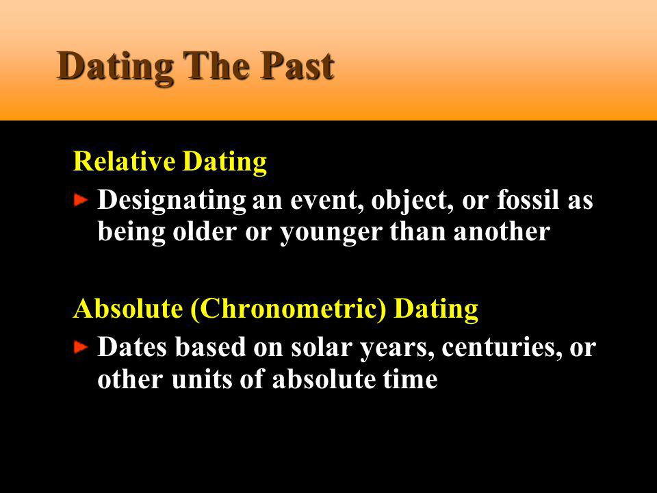Dating The Past Relative Dating