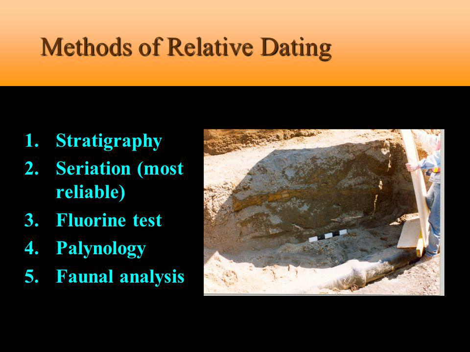 Methods of Relative Dating