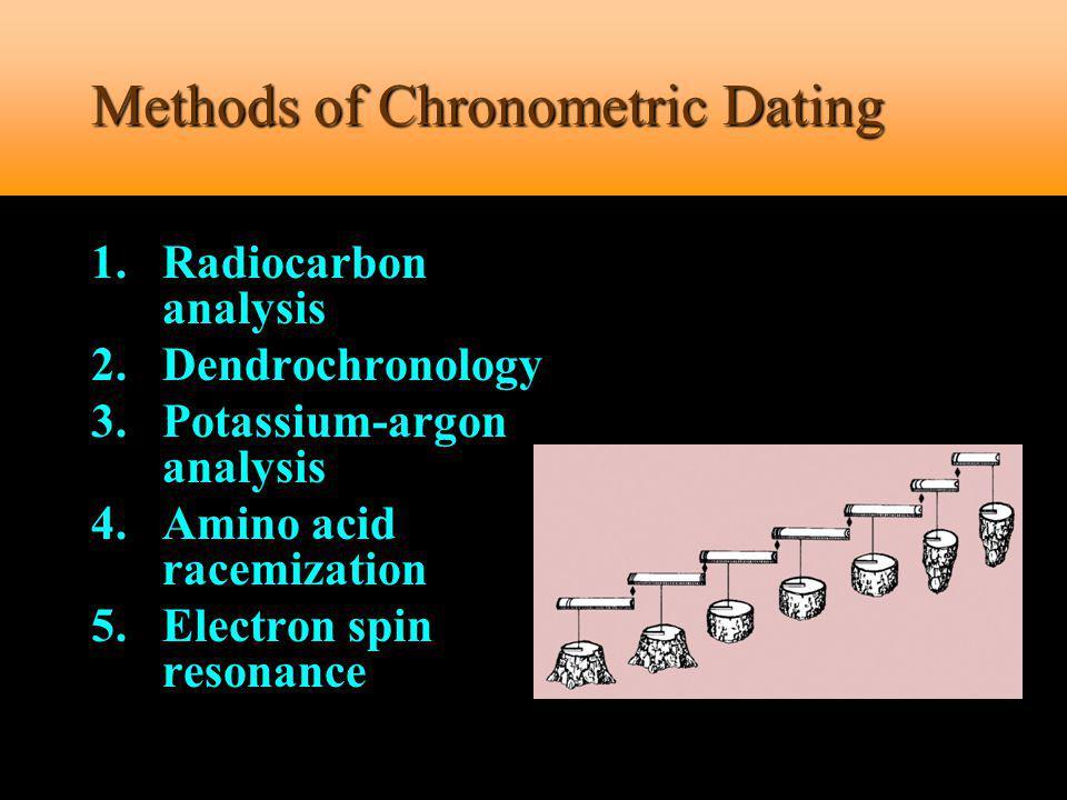 Methods of Chronometric Dating