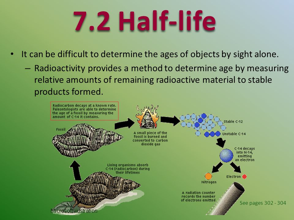 7.2 Half-life It can be difficult to determine the ages of objects by sight alone.