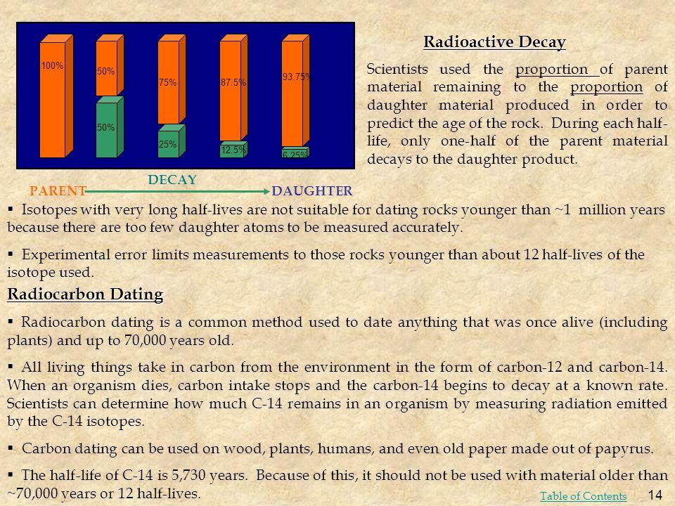 Radioactive Decay Radiocarbon Dating