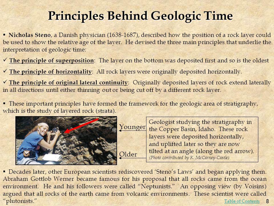 Principles Behind Geologic Time