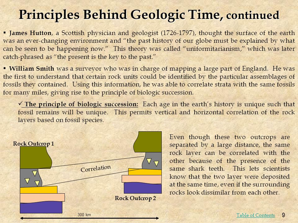 Principles Behind Geologic Time, continued