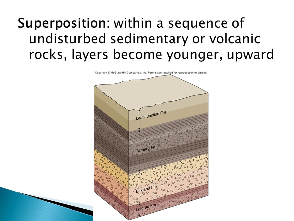 Superposition: within a sequence of undisturbed sedimentary or volcanic rocks, layers become younger, upward
