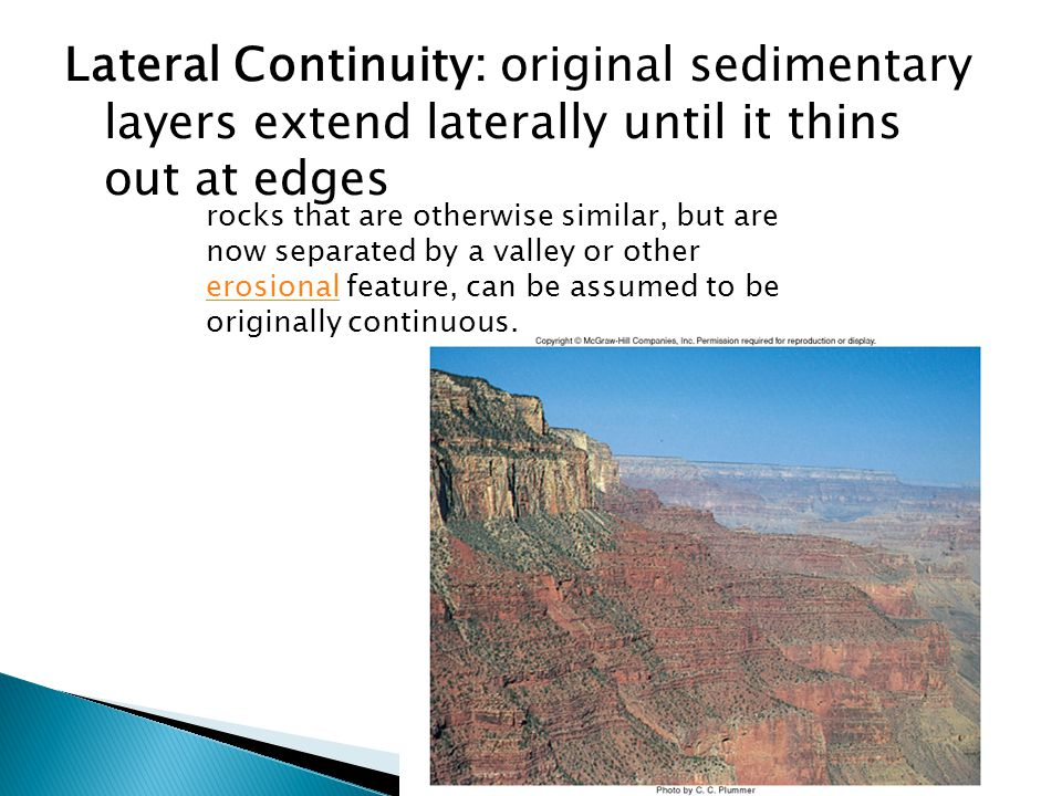 Lateral Continuity: original sedimentary layers extend laterally until it thins out at edges