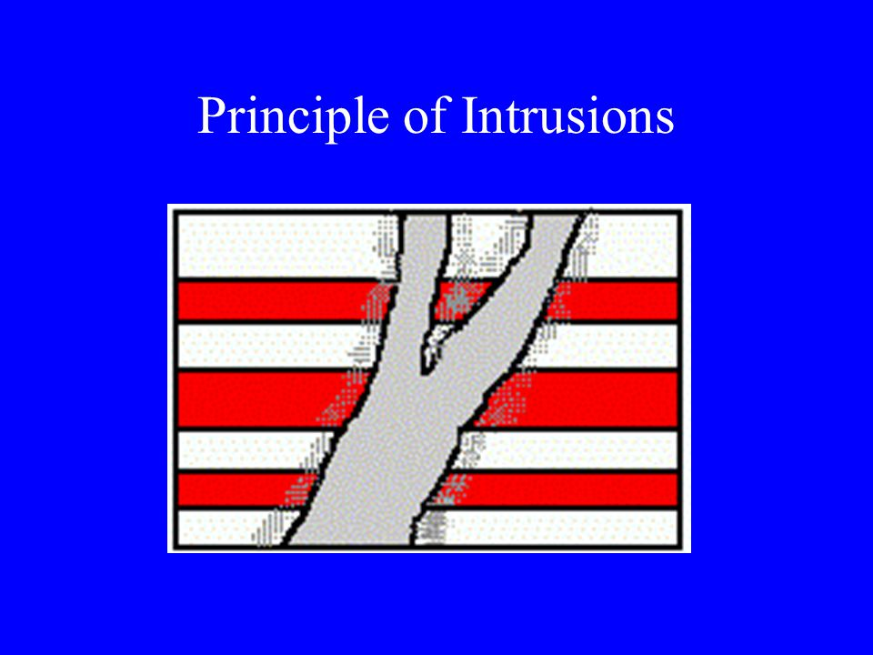 Principle of Intrusions