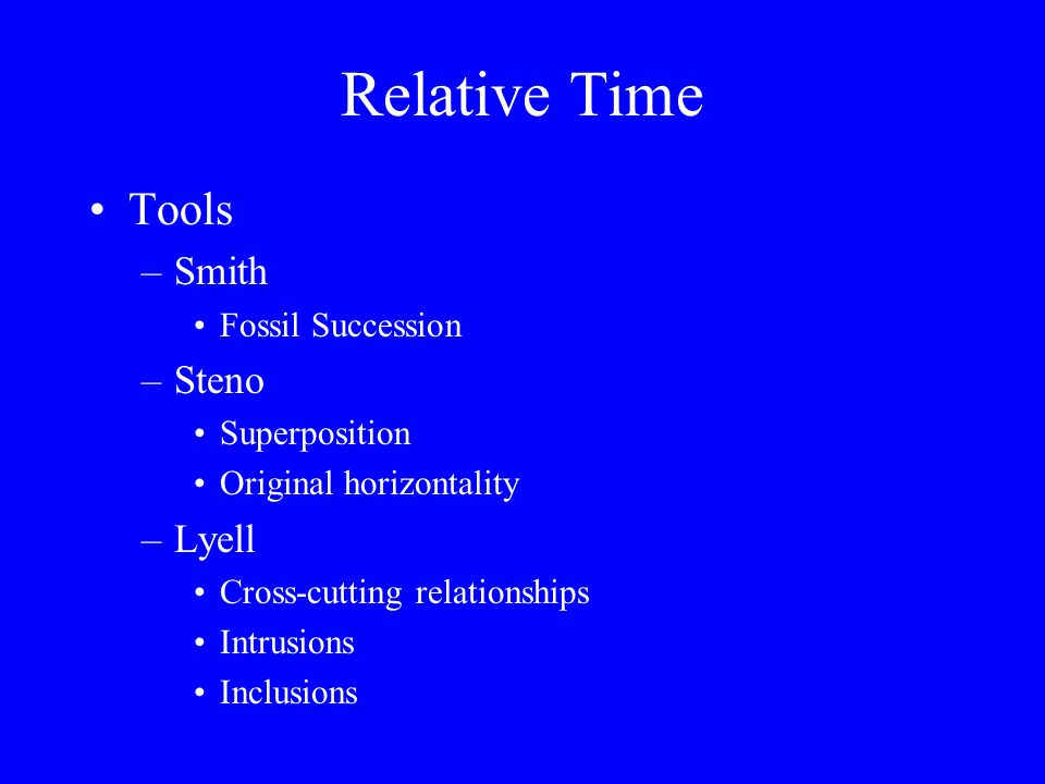 Relative Time Tools Smith Steno Lyell Fossil Succession Superposition