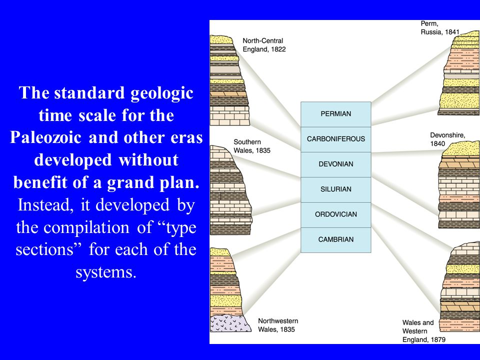 The standard geologic time scale for the Paleozoic and other eras developed without benefit of a grand plan.