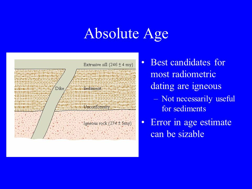 Absolute Age Best candidates for most radiometric dating are igneous