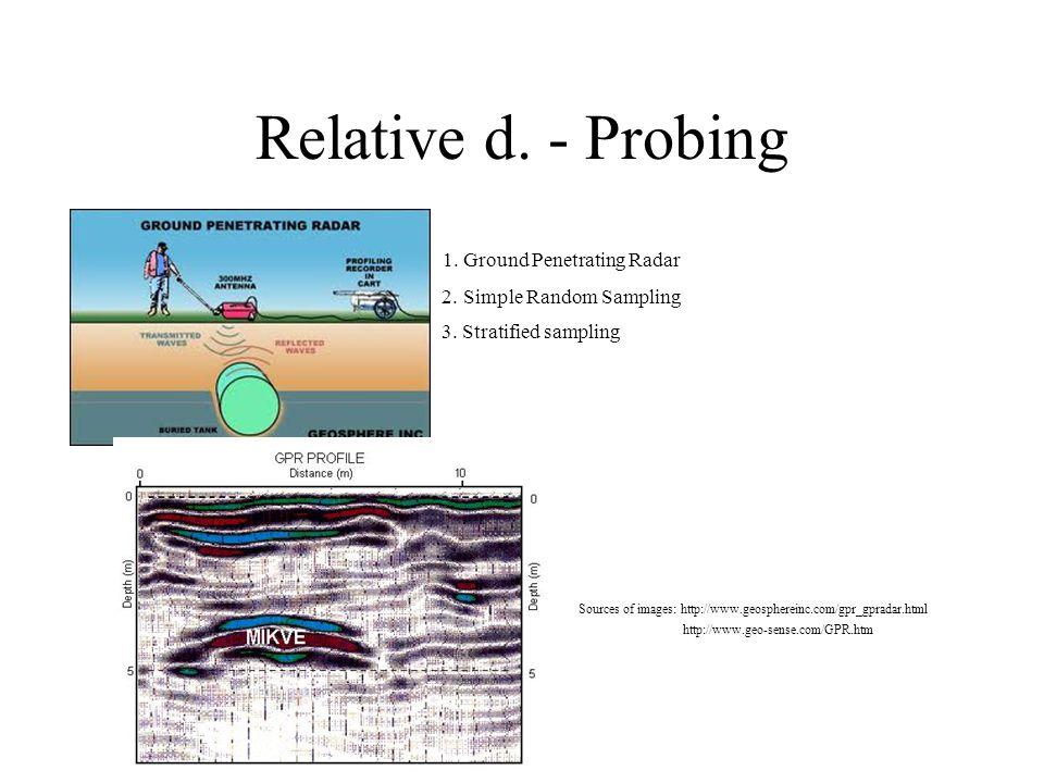 Relative d. - Probing 2. Simple Random Sampling 3. Stratified sampling