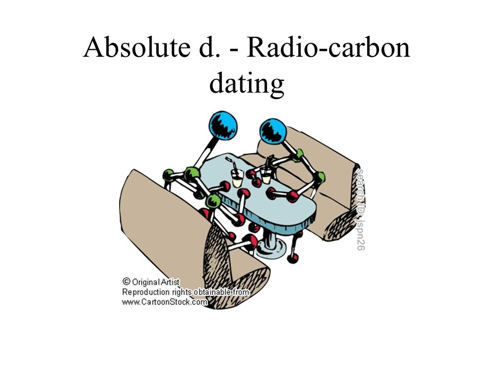Absolute d. - Radio-carbon dating