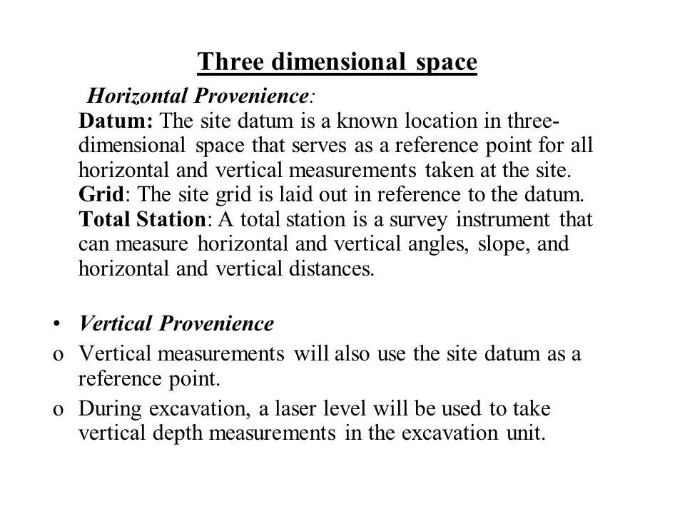 Three dimensional space