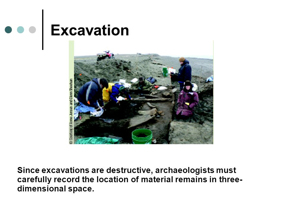 Excavation Since excavations are destructive, archaeologists must carefully record the location of material remains in three-dimensional space.