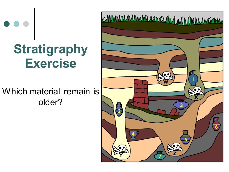 Stratigraphy Exercise