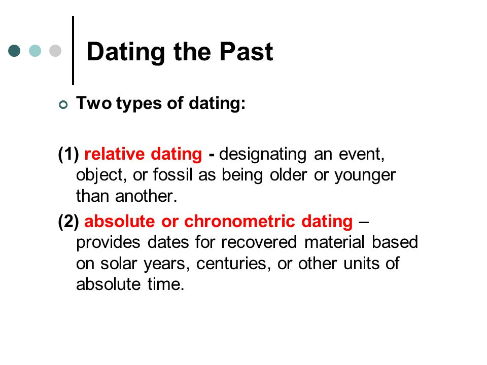 Types of relative dating