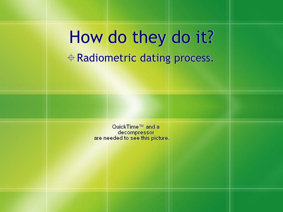 Radiometric dating process.