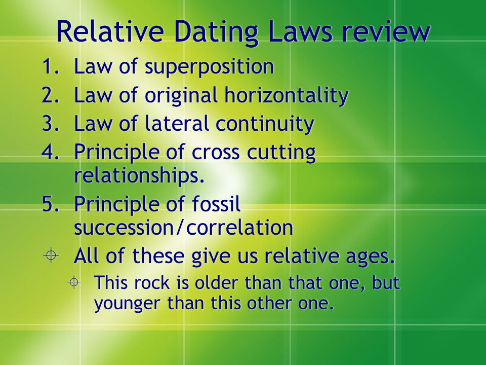 Principle of superposition relative dating exercise