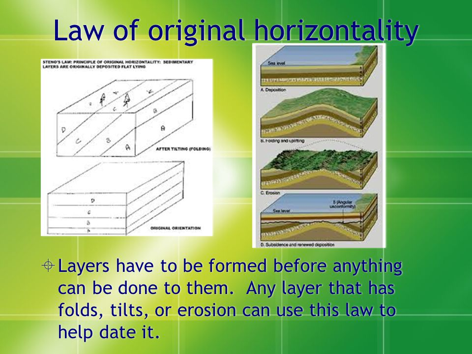 Law of original horizontality
