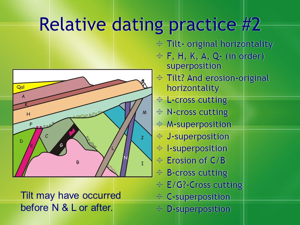 Relative dating practice #2