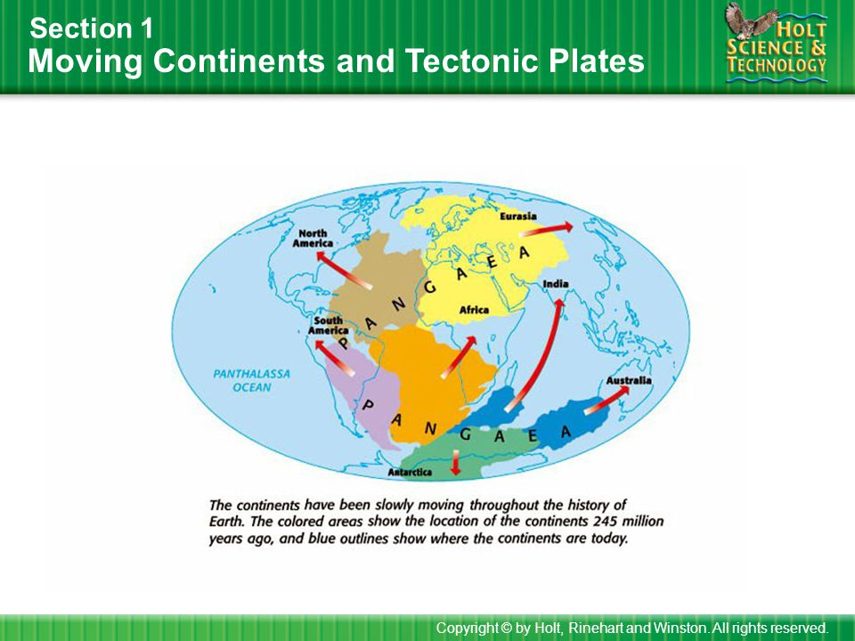 Moving Continents and Tectonic Plates