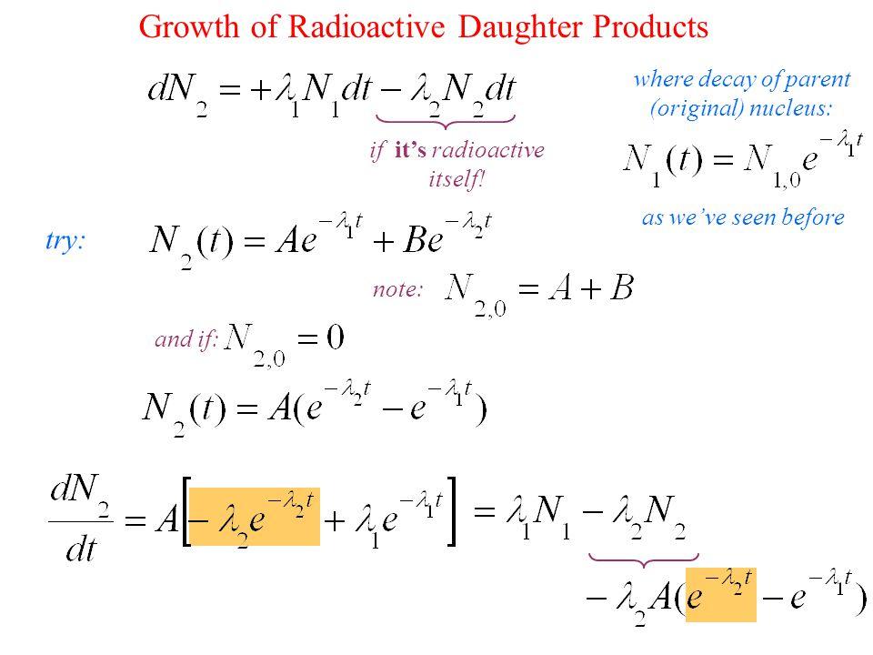 Growth of Radioactive Daughter Products