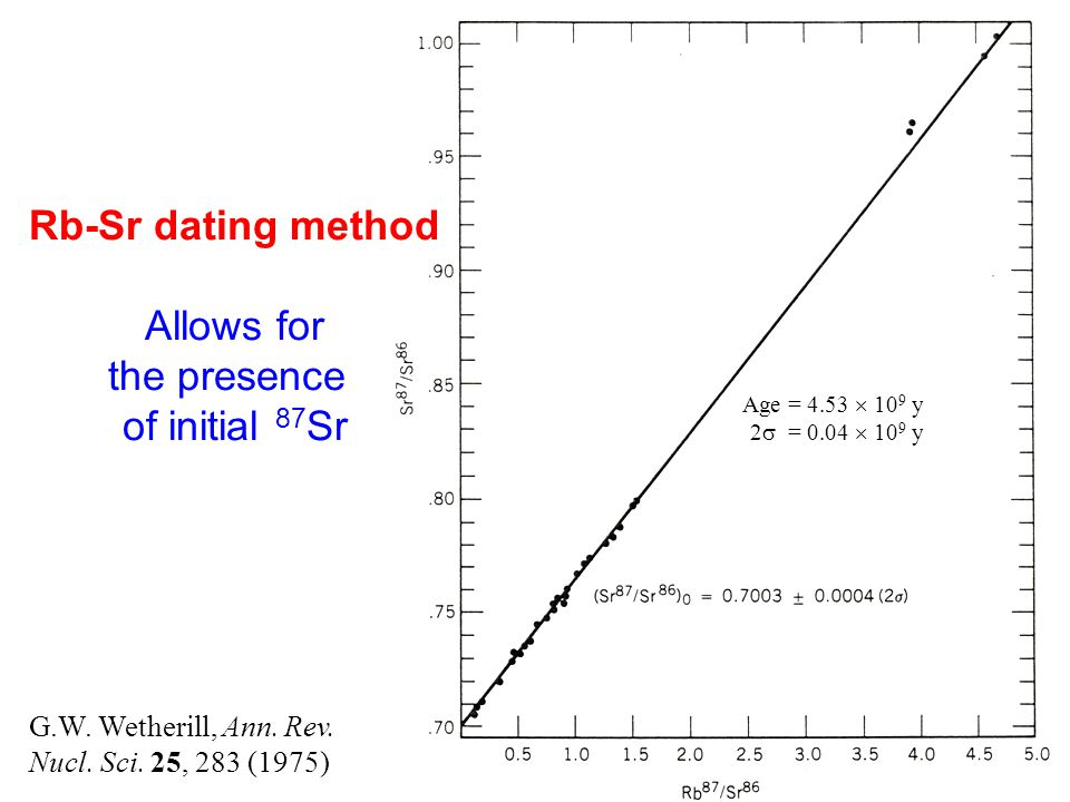 rb sr dating Rbsr dating rb 87- sr 87 (could also write 87 rb, etc) rb commonly substitutes for k in minerals so method used on k-bearing minerals or rocks which contain them decay equation reads:.