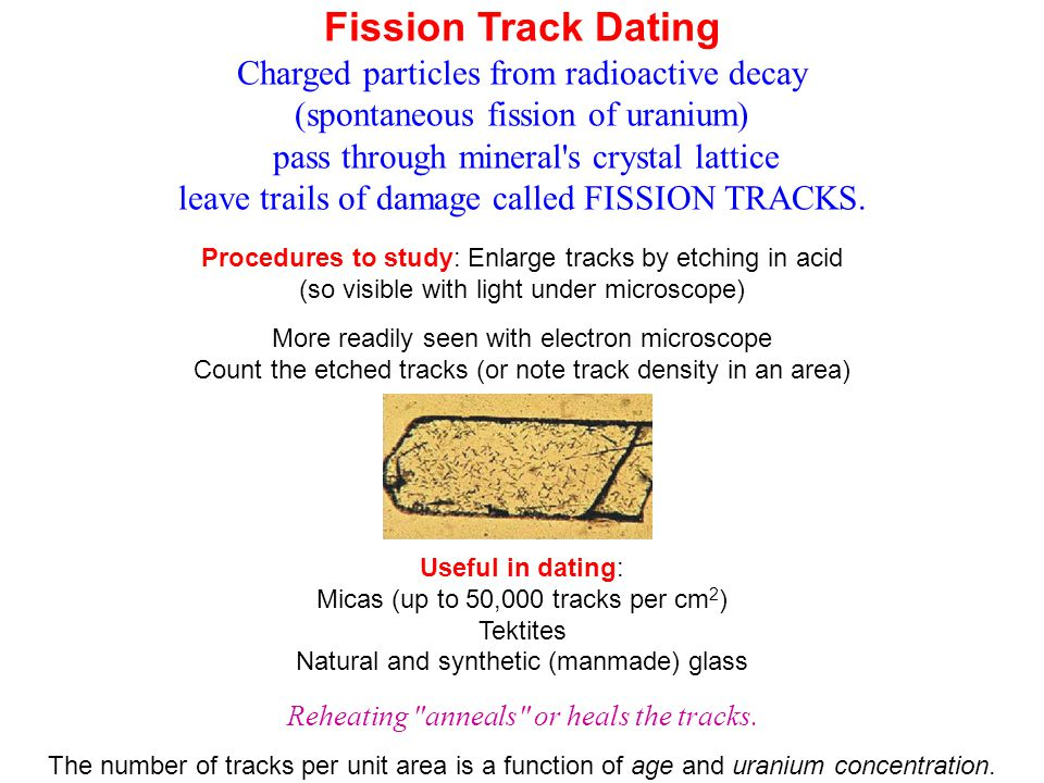 Fission Track Dating Charged particles from radioactive decay