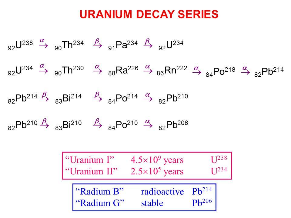 URANIUM DECAY SERIES 92U238  90Th234  91Pa234  92U234
