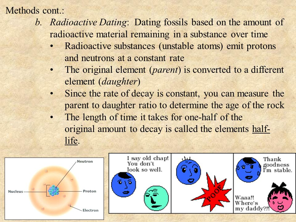 Methods cont.: Radioactive Dating: Dating fossils based on the amount of radioactive material remaining in a substance over time.