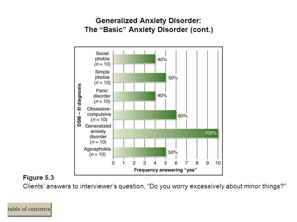 Generalized Anxiety Disorder: The Basic Anxiety Disorder (cont.)