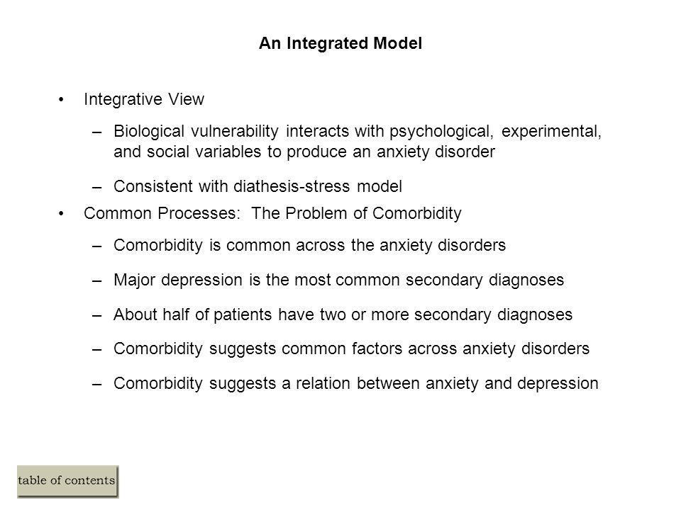 An Integrated Model Integrative View.