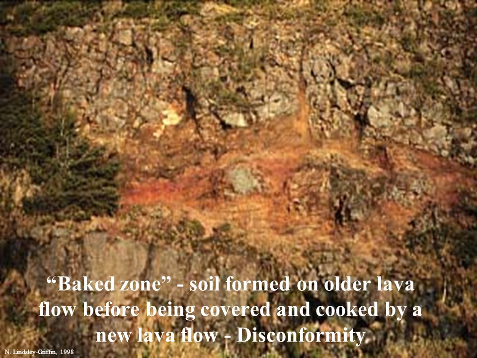 Baked zone - soil formed on older lava flow before being covered and cooked by a new lava flow - Disconformity