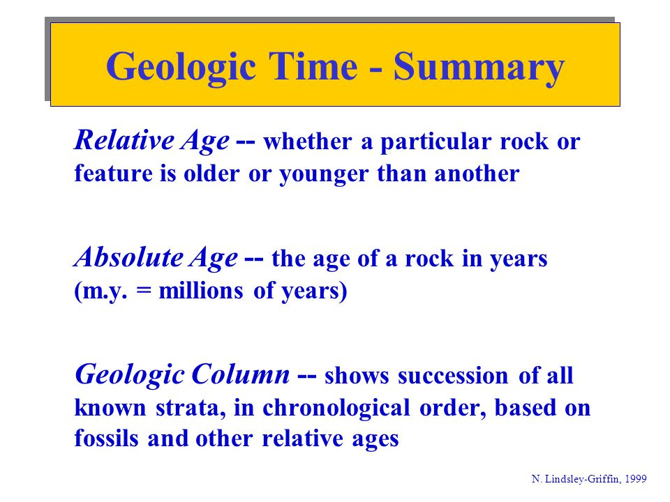 Geologic Time - Summary