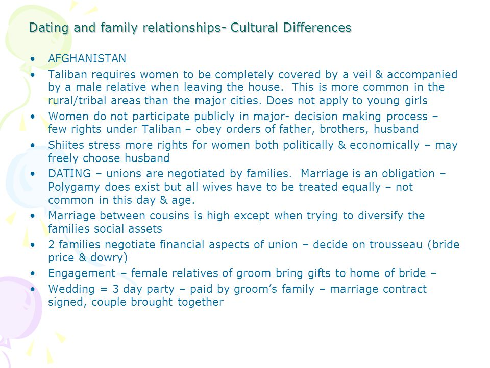 Dating and family relationships- Cultural Differences