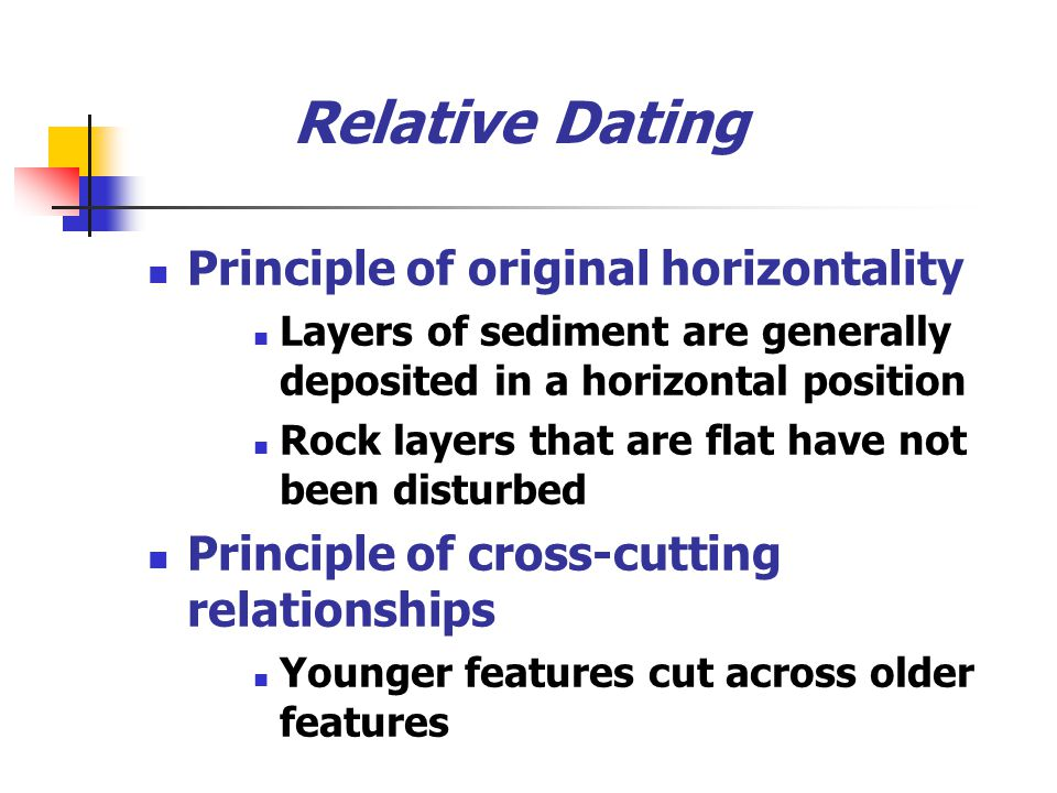 Relative Dating Principle of original horizontality
