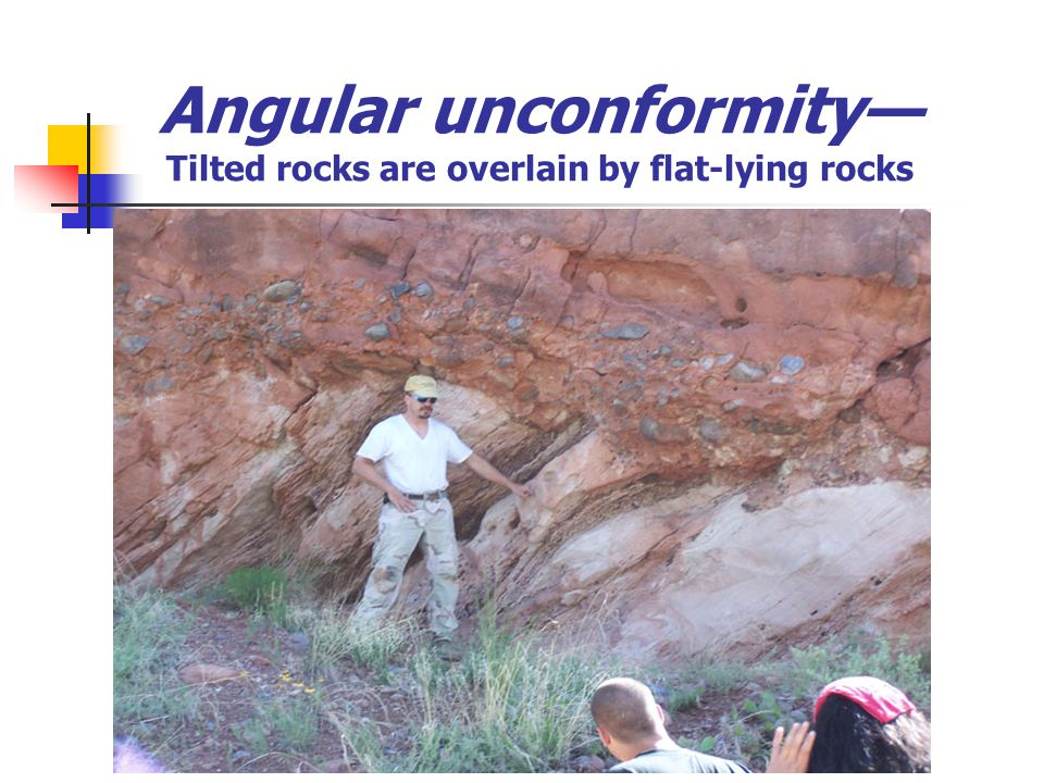 Angular unconformity— Tilted rocks are overlain by flat-lying rocks