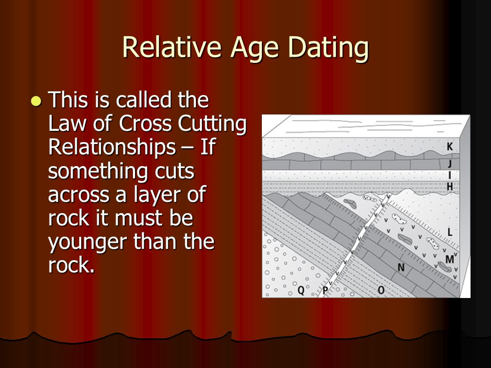 Minnesota dating age laws