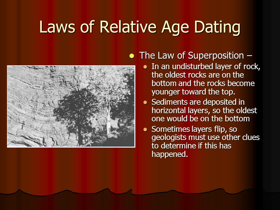 What are the three laws of relative age dating. Dating for one night.