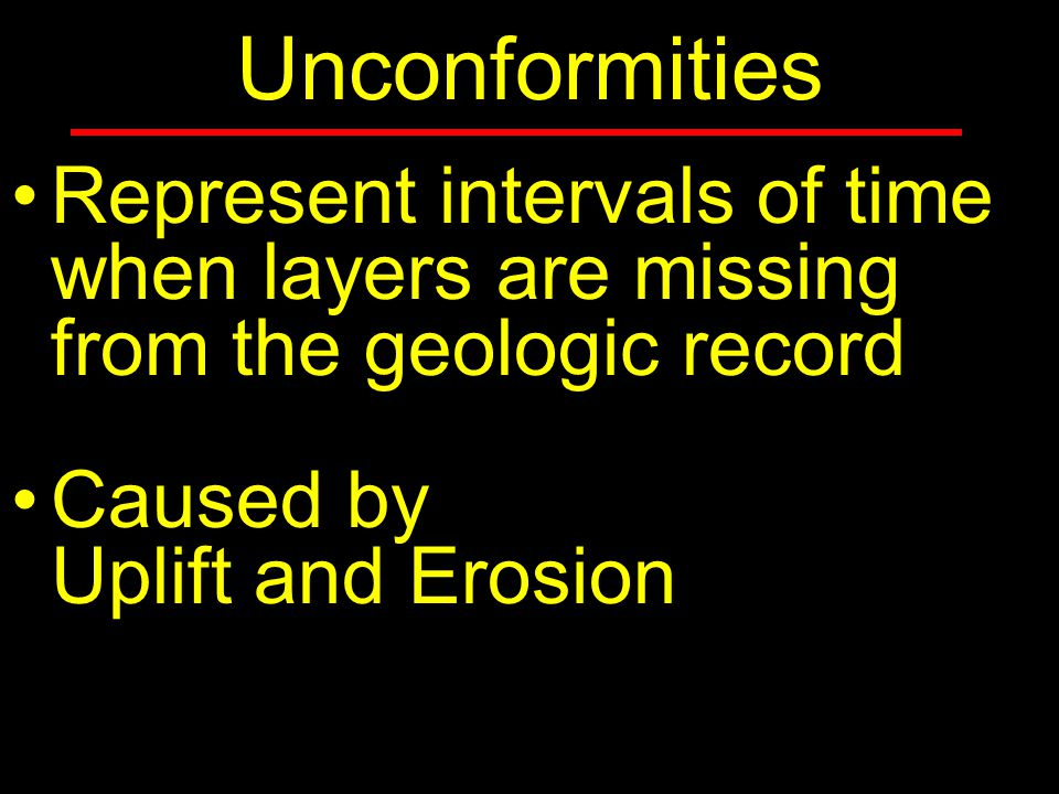 Unconformities Represent intervals of time when layers are missing from the geologic record.