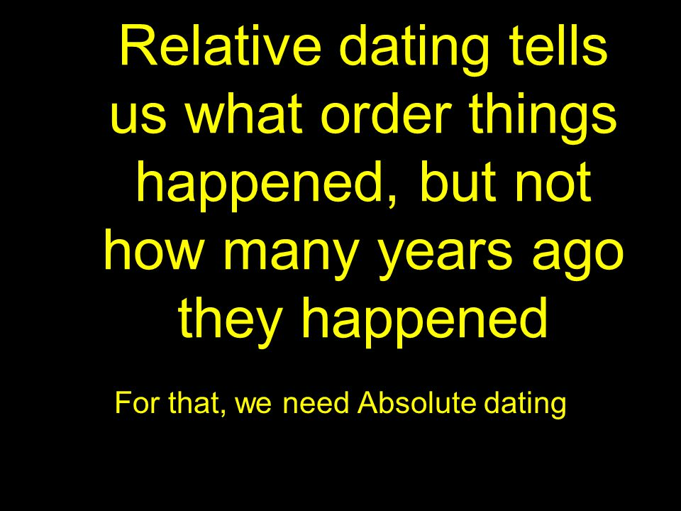 For that, we need Absolute dating
