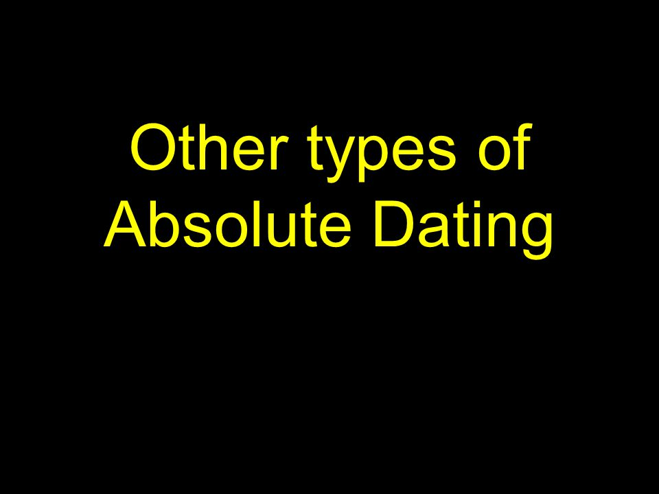 Other types of Absolute Dating