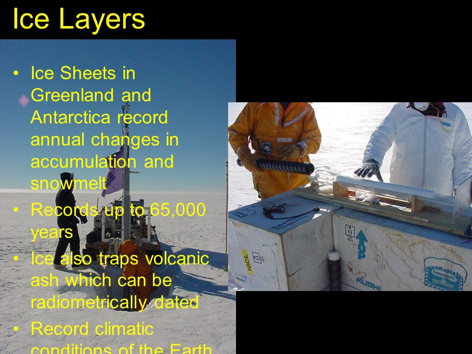 Ice Layers Ice Sheets in Greenland and Antarctica record annual changes in accumulation and snowmelt.