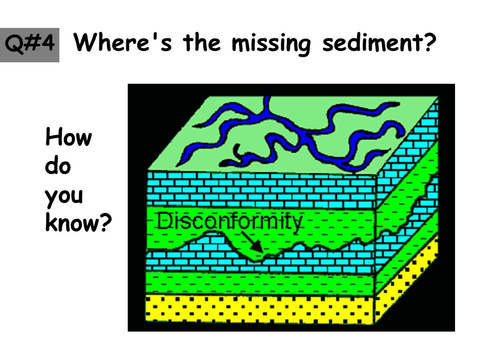 Where s the missing sediment