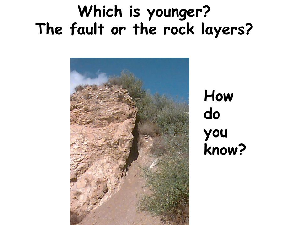 Which is younger The fault or the rock layers