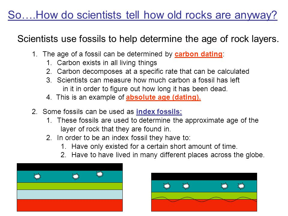 So….How do scientists tell how old rocks are anyway