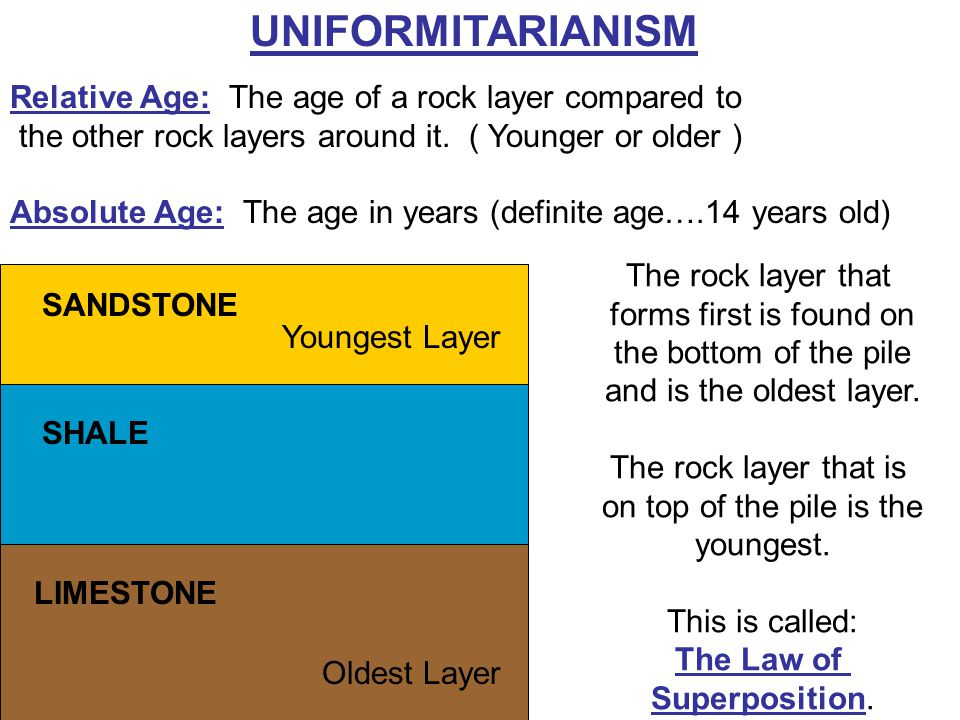 UNIFORMITARIANISM Relative Age: The age of a rock layer compared to