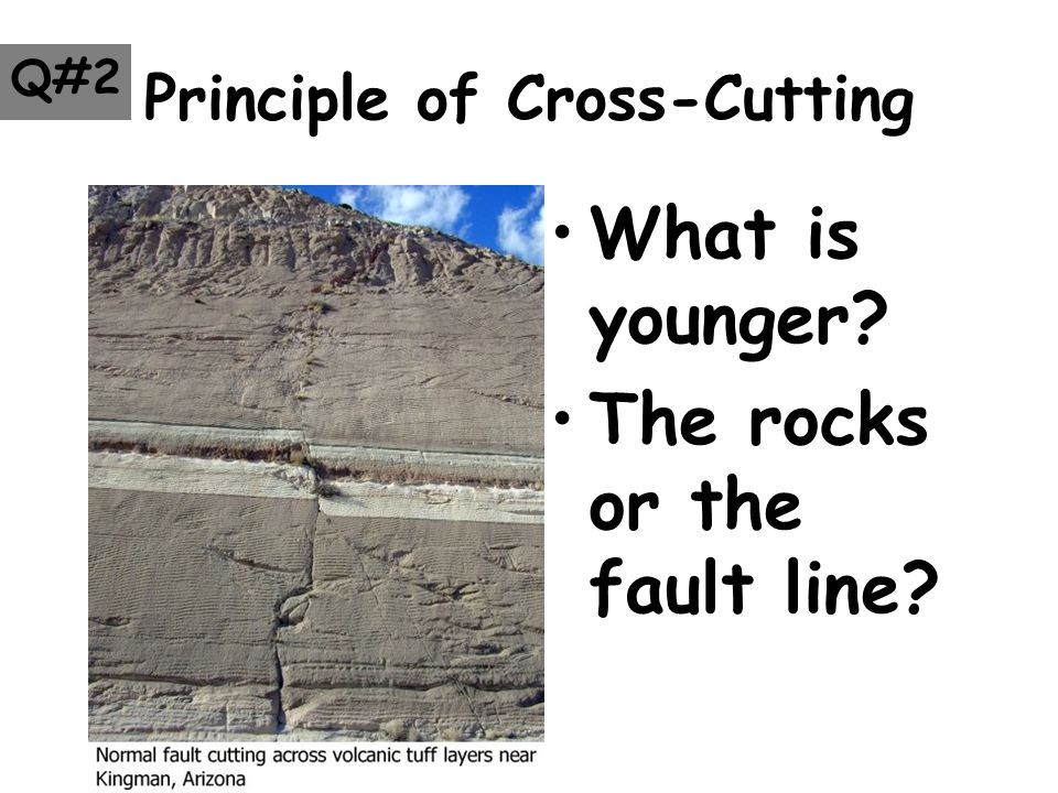 Principle of Cross-Cutting