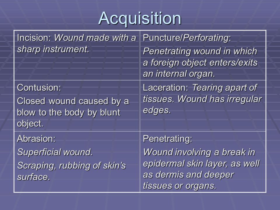 Acquisition Incision: Wound made with a sharp instrument.